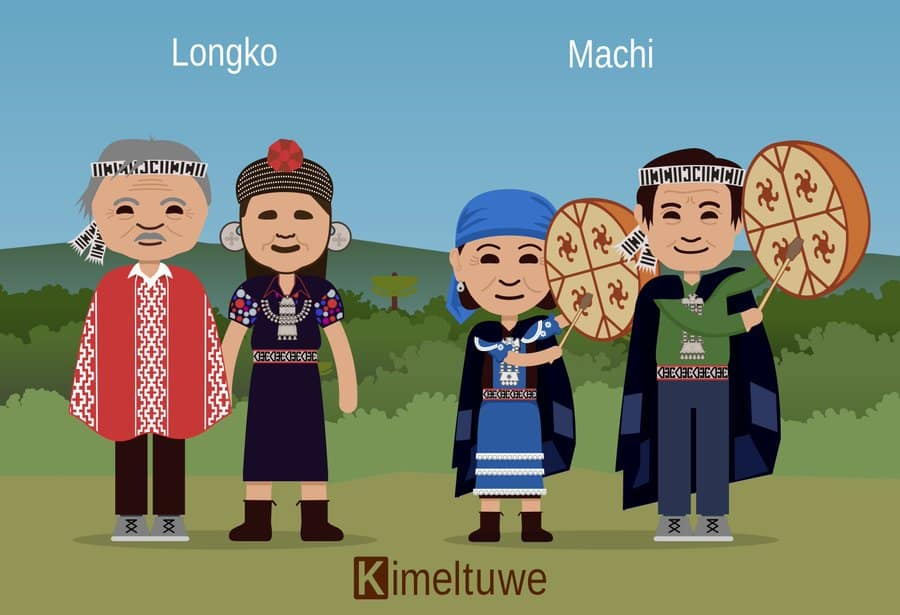 lonko machi